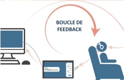système de feedback